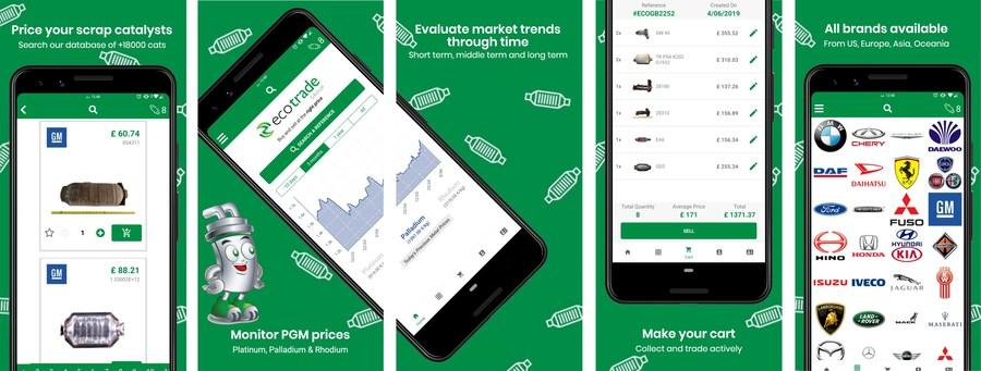 Приложение Eco Cat App от Ecotrade Group набирает популярность