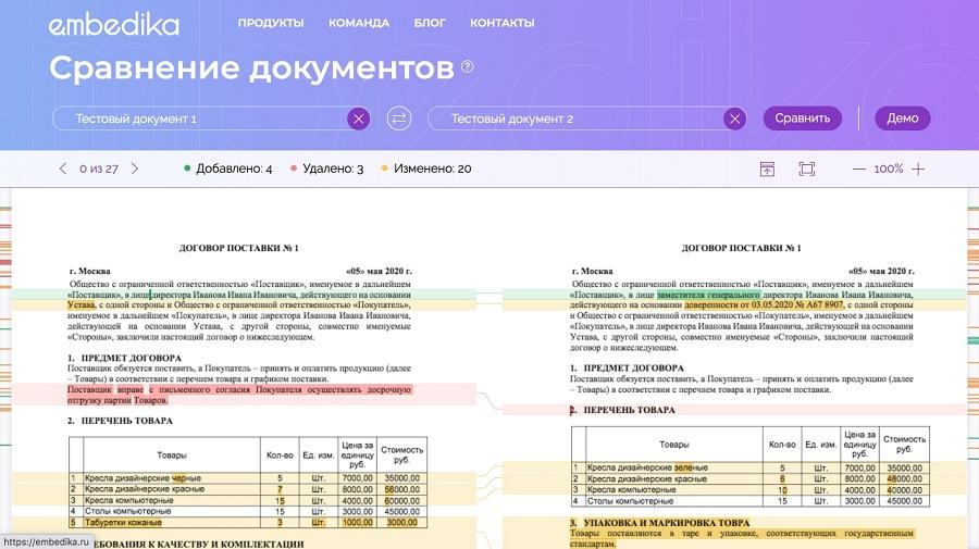 На российском рынке появился сервис Compare от компании Embedika
