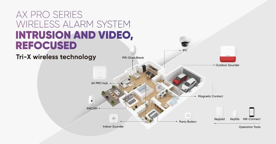 Представлено новое поколение cистем беспроводной сигнализации AX PRO от Hikvision